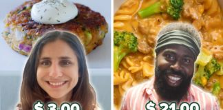 What 3 Vegans With Different Budgets Eat In A Day